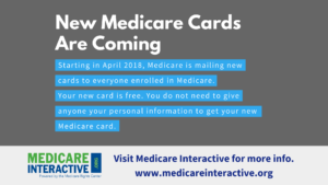 Medicare Card Scam Prevention image