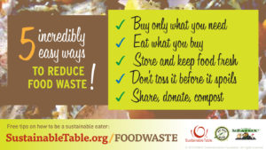 _st_foodwaste_1366x768 image