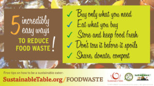 Reduce Food Waste image