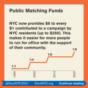 ElectNYC_Why is the election so important_8 image
